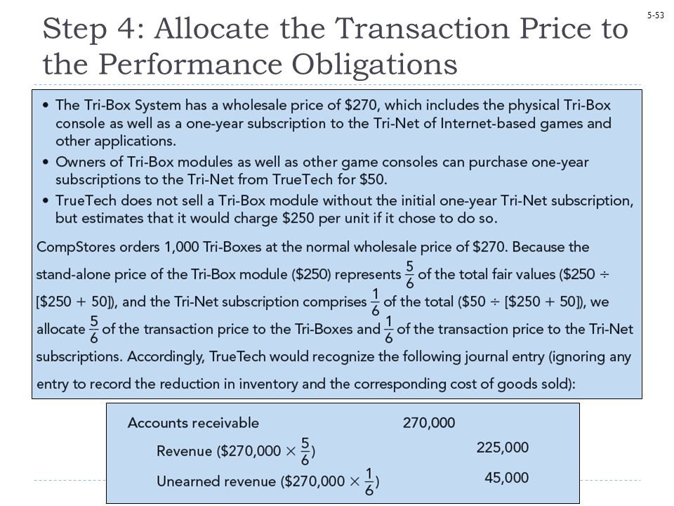 Step 4: Allocate the Transaction Price to the Performance Obligations