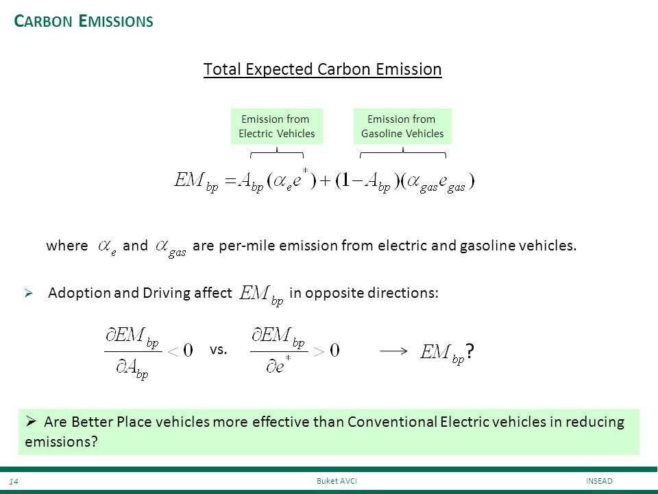Total Expected Carbon Emission