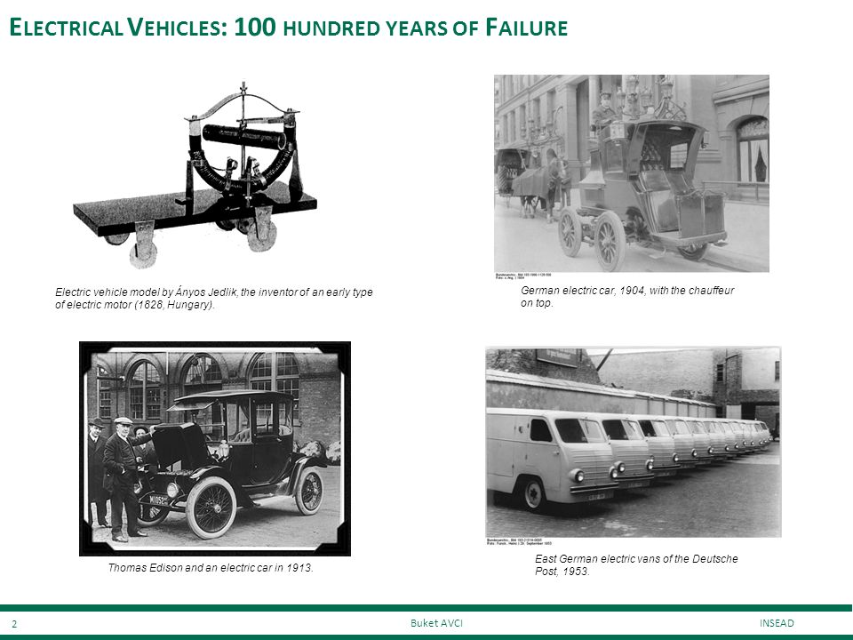 Electrical Vehicles: 100 hundred years of Failure