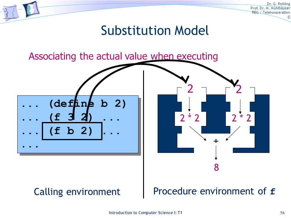 Substitution Model 2 a b 2 ... (define b 2) ... (f 3 2) ...