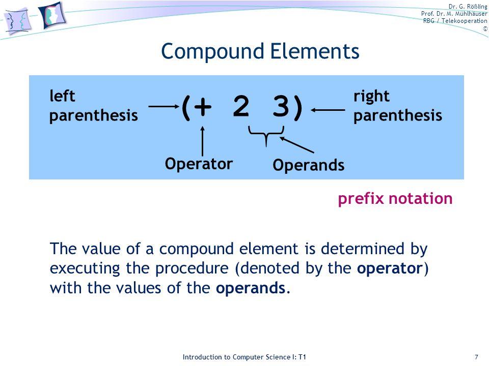 (+ 2 3) Compound Elements left parenthesis right parenthesis Operator