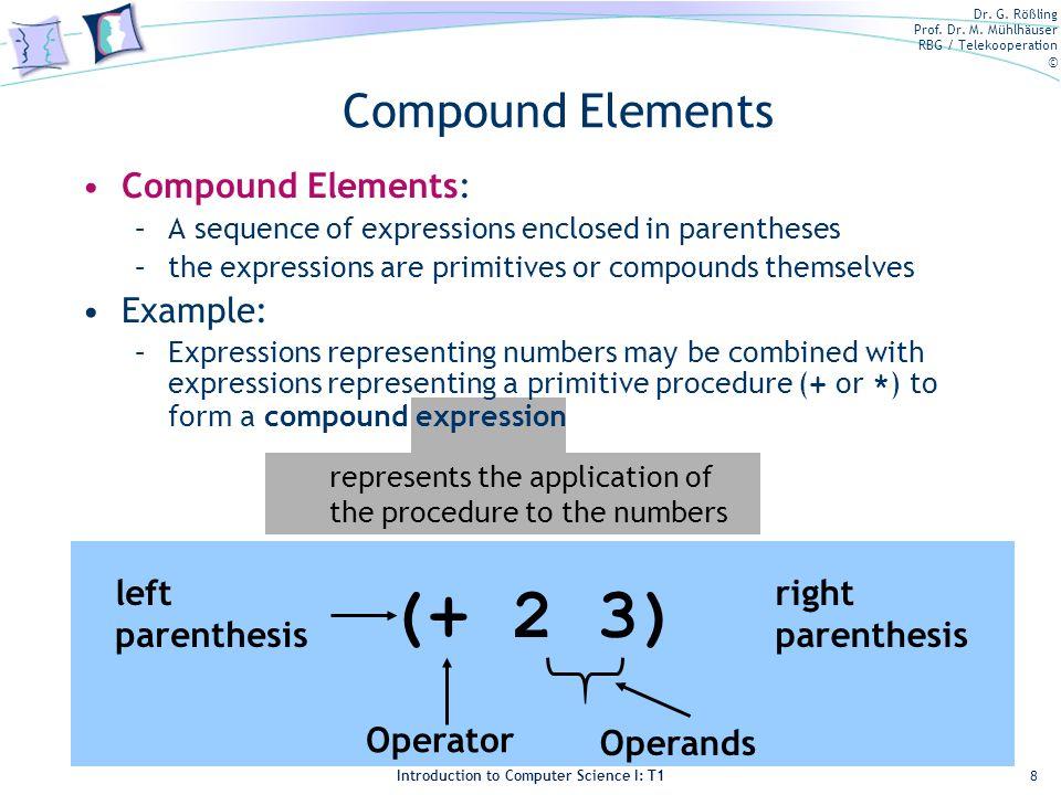(+ 2 3) Compound Elements Compound Elements: Example: left parenthesis