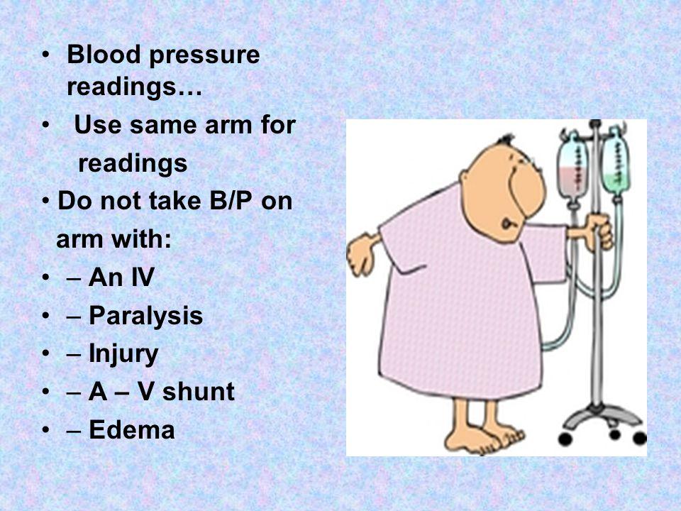 Blood pressure readings…