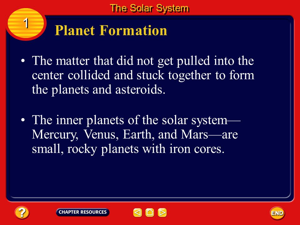 The Solar System 1. Planet Formation.