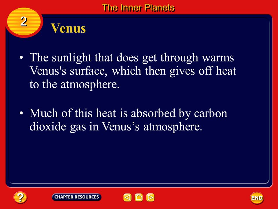 The Inner Planets 2. Venus. The sunlight that does get through warms Venus s surface, which then gives off heat to the atmosphere.