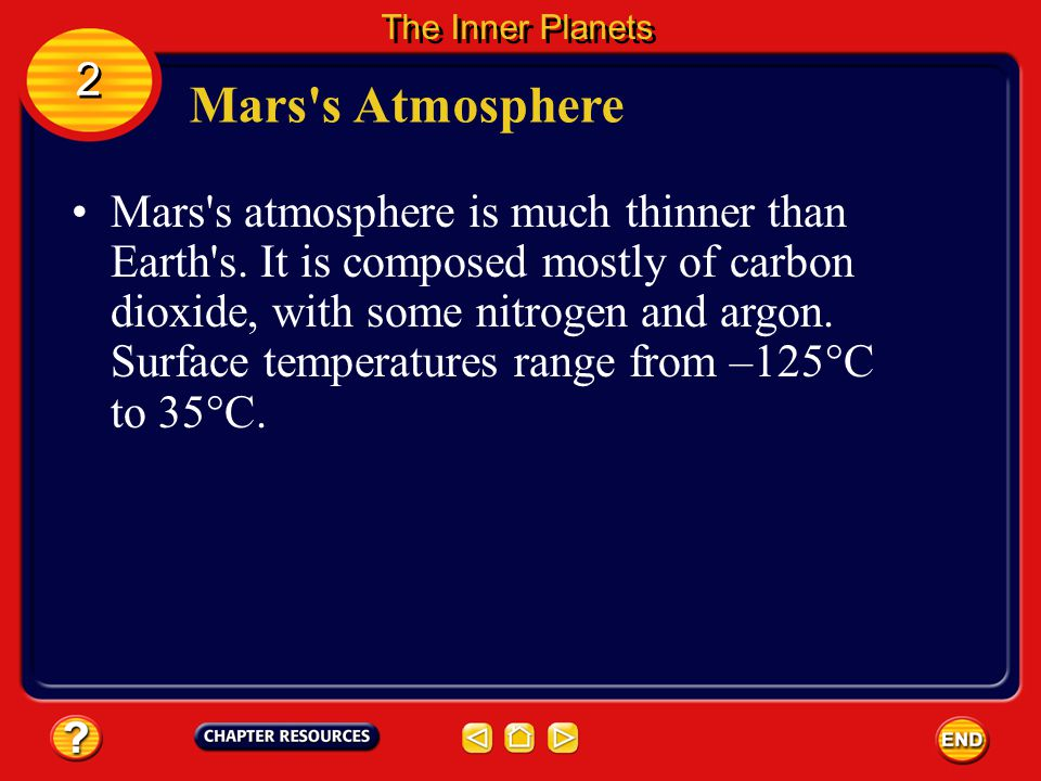 The Inner Planets 2. Mars s Atmosphere.