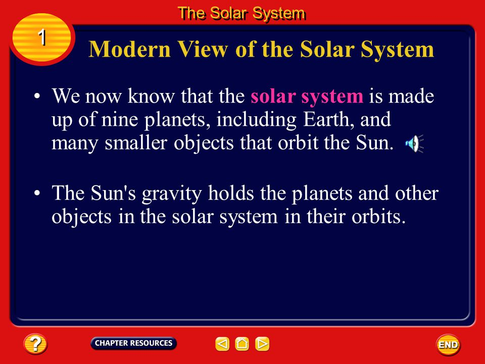 Modern View of the Solar System