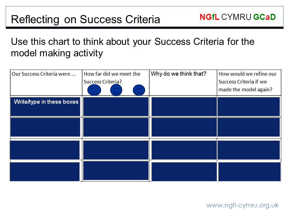 Reflecting on Success Criteria