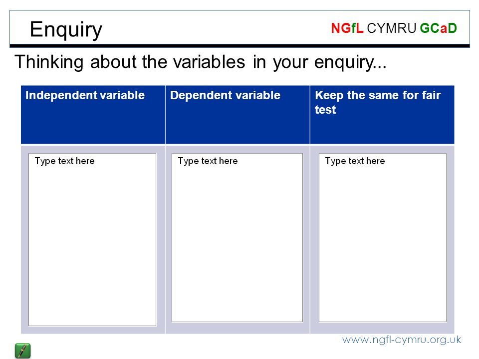 Enquiry Thinking about the variables in your enquiry...