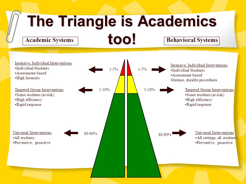 The Triangle is Academics too!