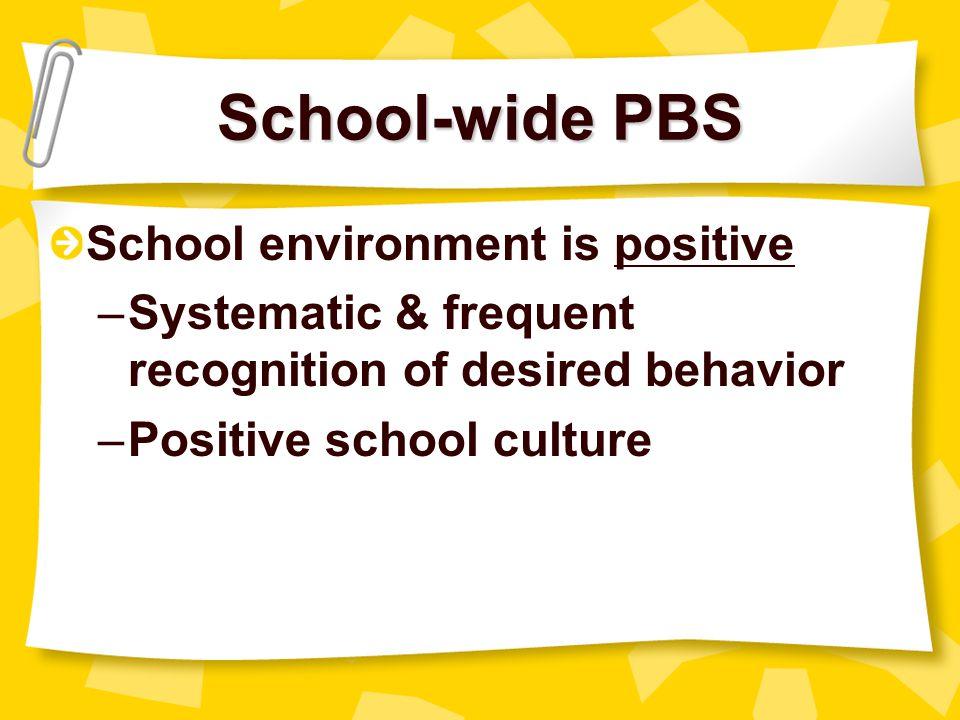 School-wide PBS School environment is positive