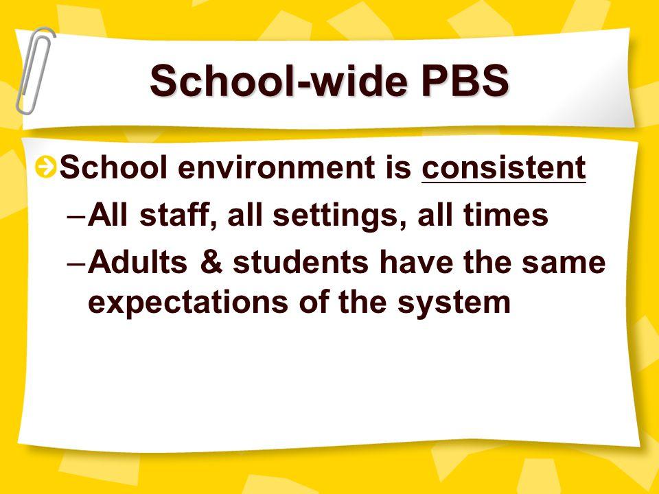 School-wide PBS School environment is consistent