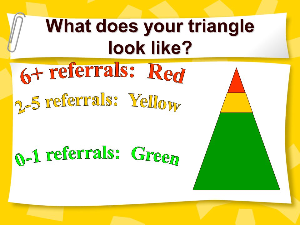 What does your triangle look like