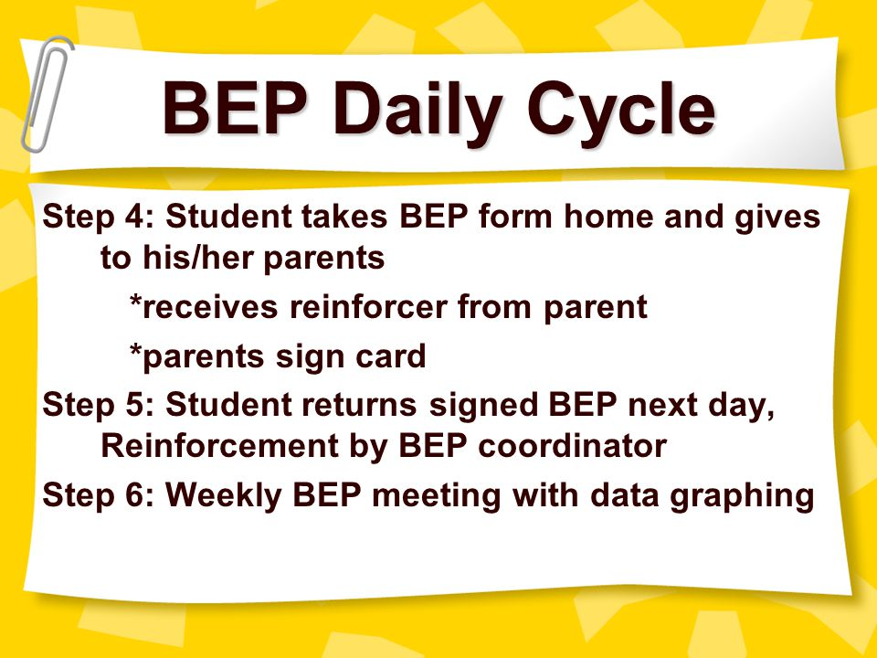BEP Daily Cycle Step 4: Student takes BEP form home and gives to his/her parents. *receives reinforcer from parent.