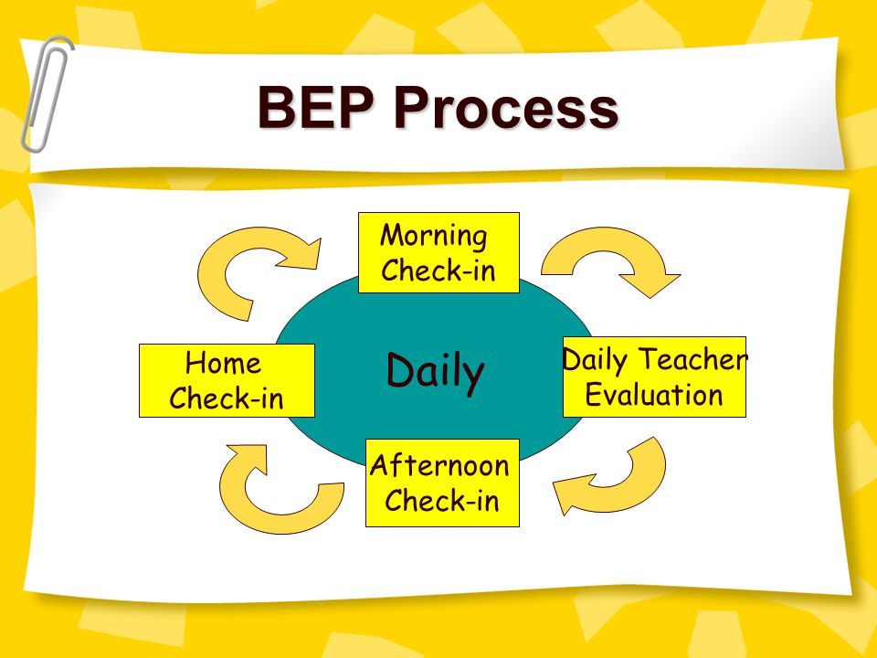BEP Process Daily Morning Check-in Daily Teacher Home Evaluation