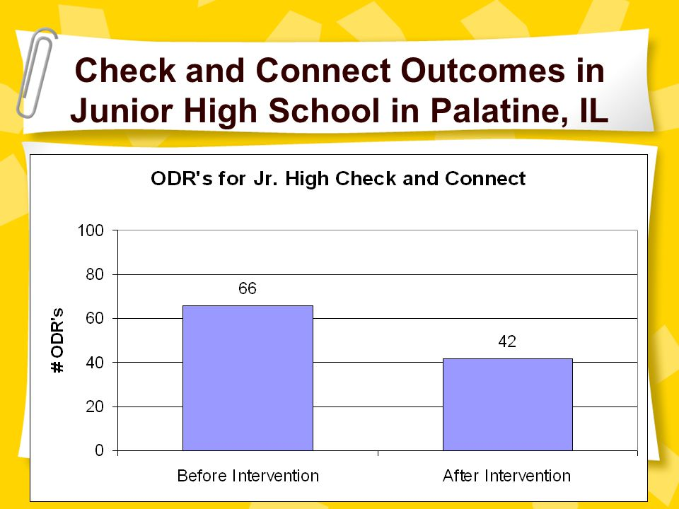 Check and Connect Outcomes in Junior High School in Palatine, IL