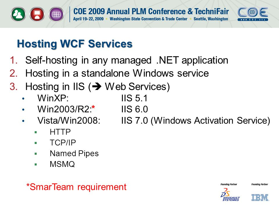 Hosting WCF Services Self-hosting in any managed .NET application