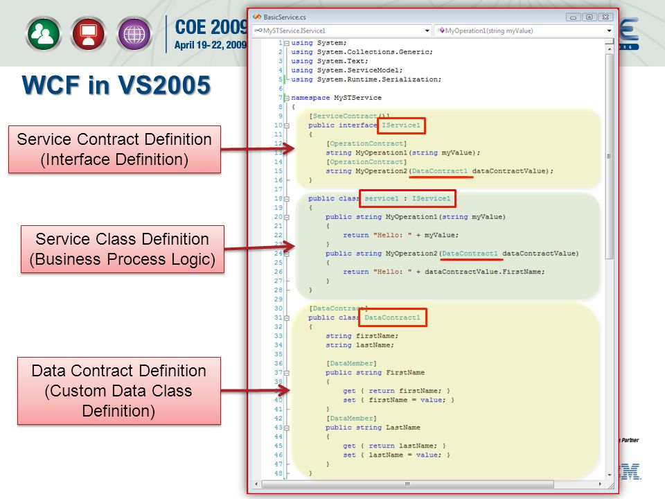 WCF in VS2005 Service Contract Definition (Interface Definition)