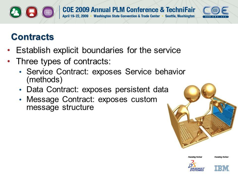 Contracts Establish explicit boundaries for the service