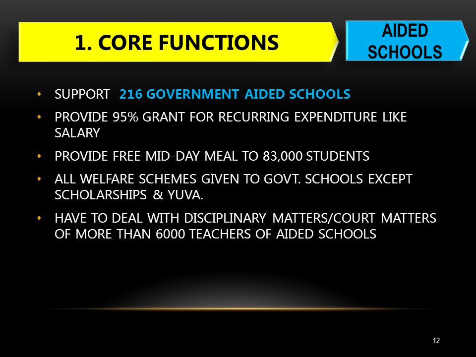 1. CORE FUNCTIONS AIDED SCHOOLS SUPPORT 216 GOVERNMENT AIDED SCHOOLS