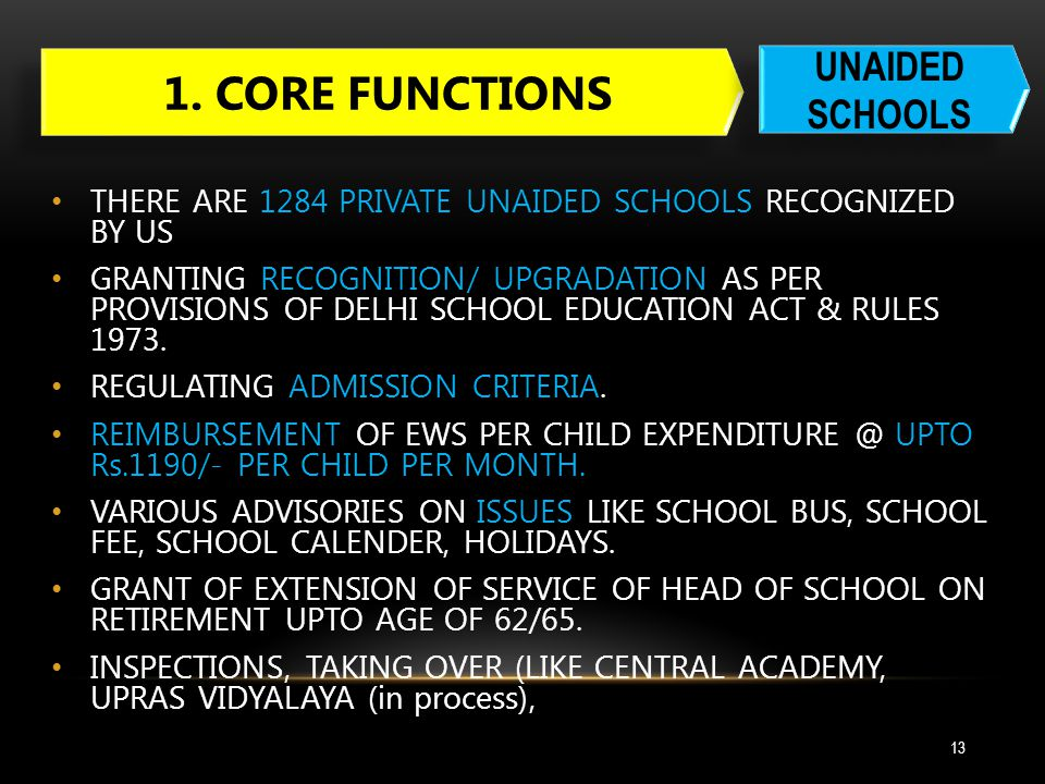 1. CORE FUNCTIONS UNAIDED SCHOOLS