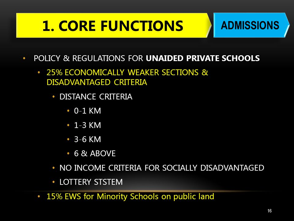 1. CORE FUNCTIONS ADMISSIONS