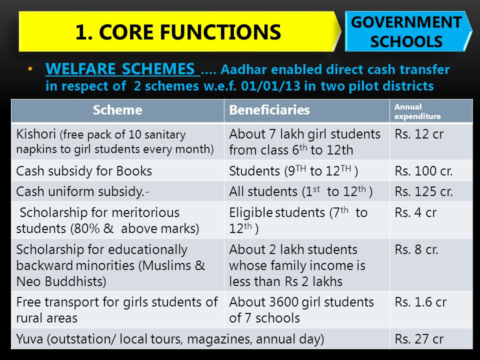 1. CORE FUNCTIONS GOVERNMENT SCHOOLS