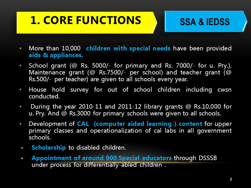 1. Core functions SSA & IEDSS