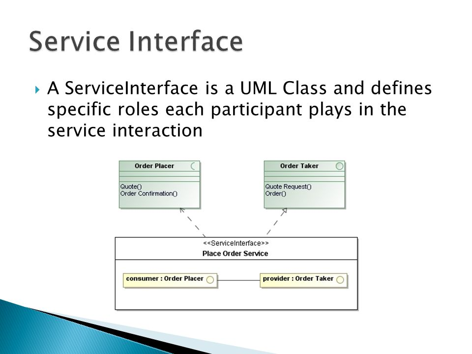 Service Interface A ServiceInterface is a UML Class and defines specific roles each participant plays in the service interaction.
