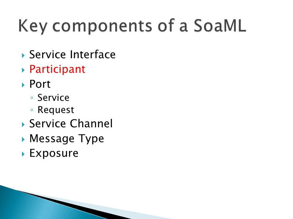 Key components of a SoaML