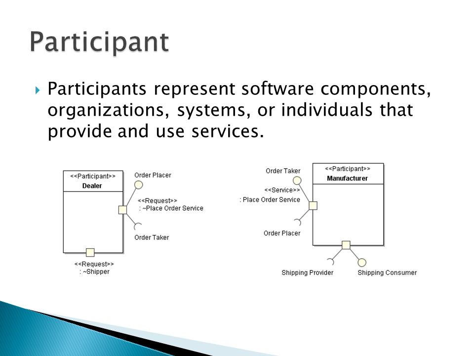 Participant Participants represent software components, organizations, systems, or individuals that provide and use services.