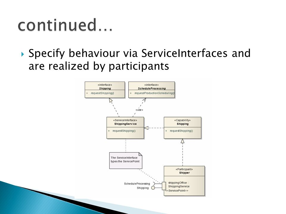 continued… Specify behaviour via ServiceInterfaces and are realized by participants