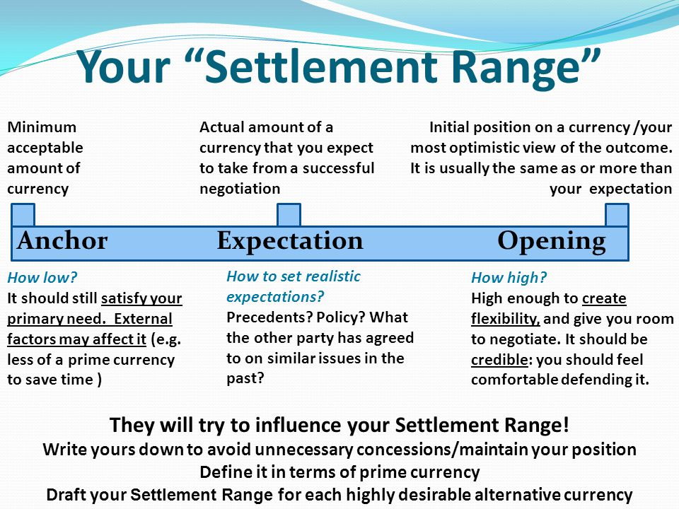 Your Settlement Range