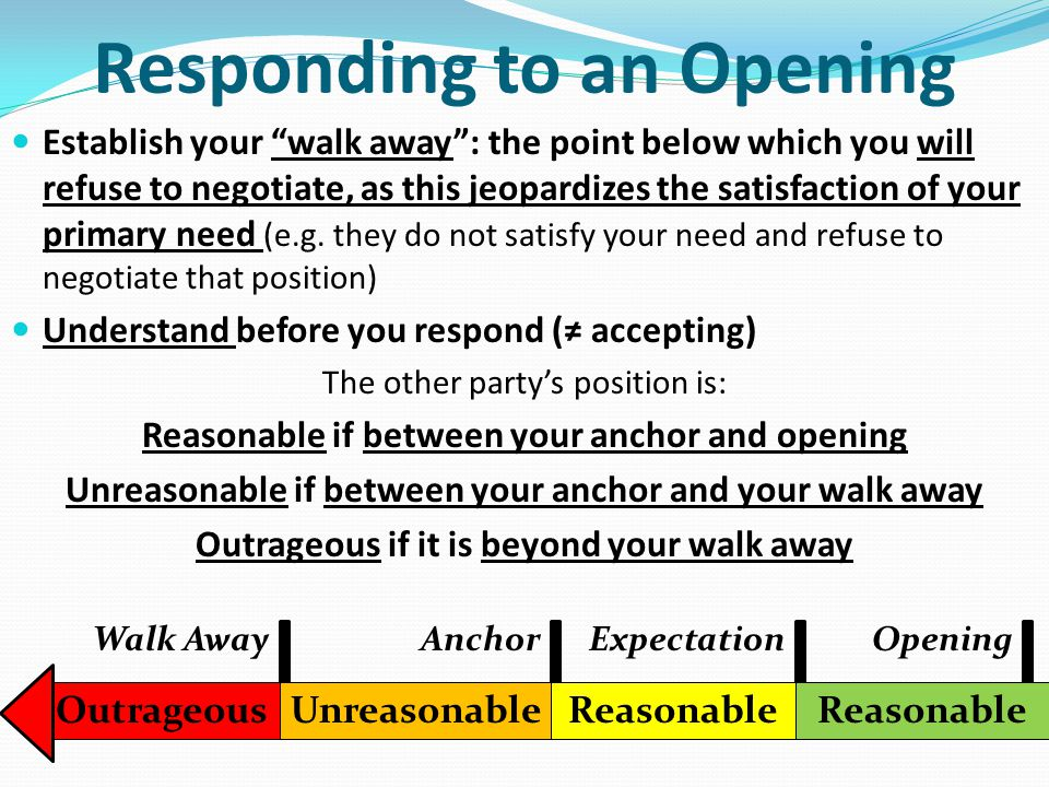 Responding to an Opening