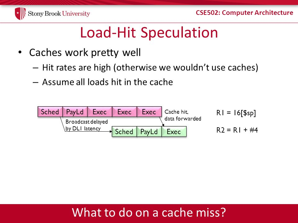 What to do on a cache miss