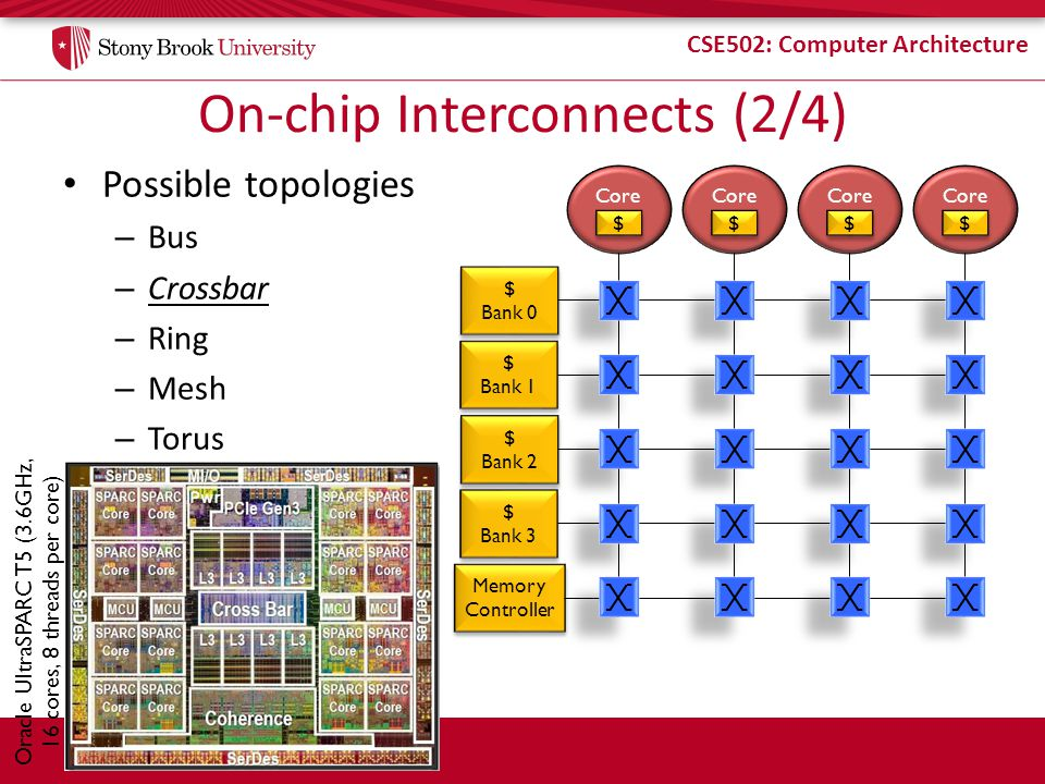 On-chip Interconnects (2/4)