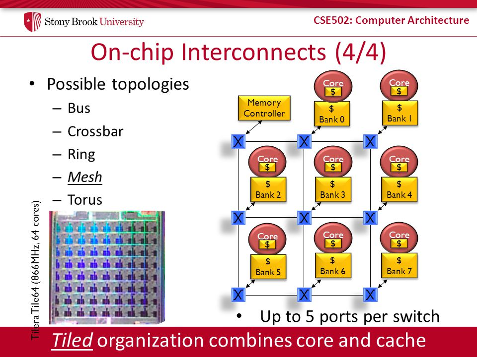 On-chip Interconnects (4/4)