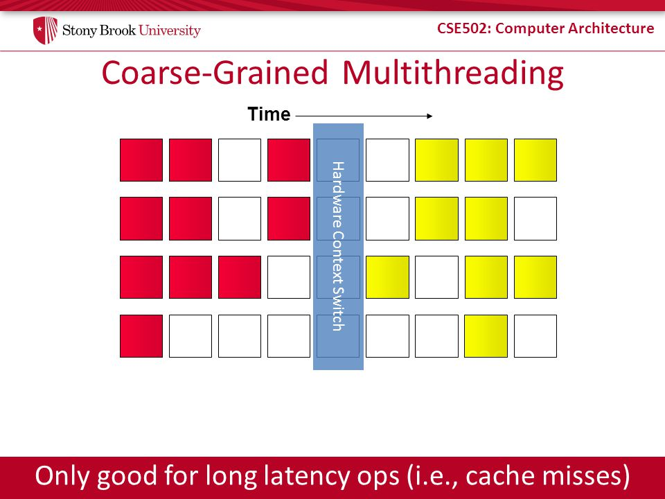 Coarse-Grained Multithreading