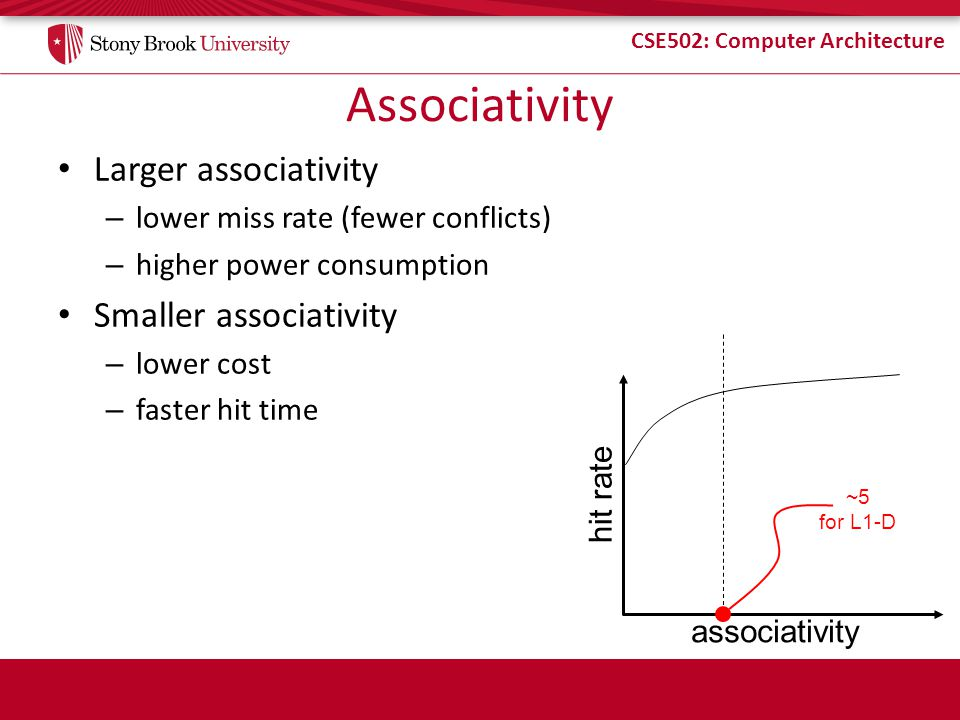Associativity Larger associativity Smaller associativity