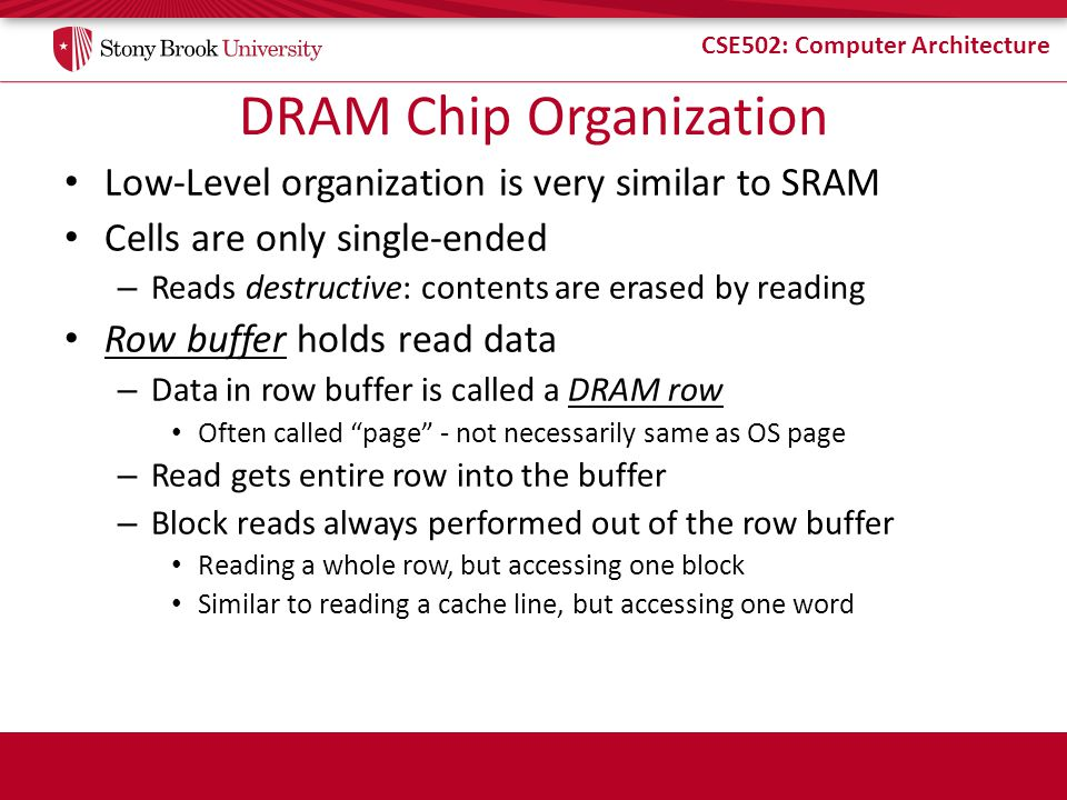 DRAM Chip Organization