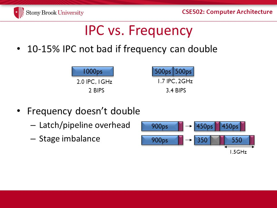 IPC vs. Frequency 10-15% IPC not bad if frequency can double