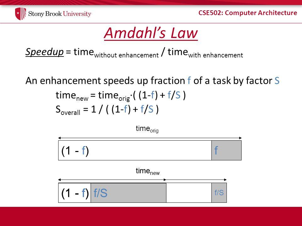 Amdahl's Law f (1 - f) f (1 - f) 1 (1 - f) f/S (1 - f)