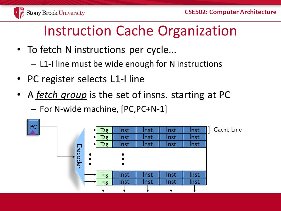 Instruction Cache Organization