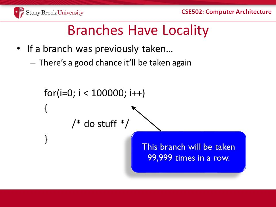 Branches Have Locality