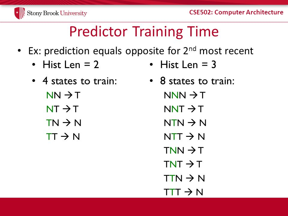 Predictor Training Time