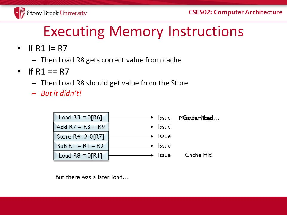 Executing Memory Instructions