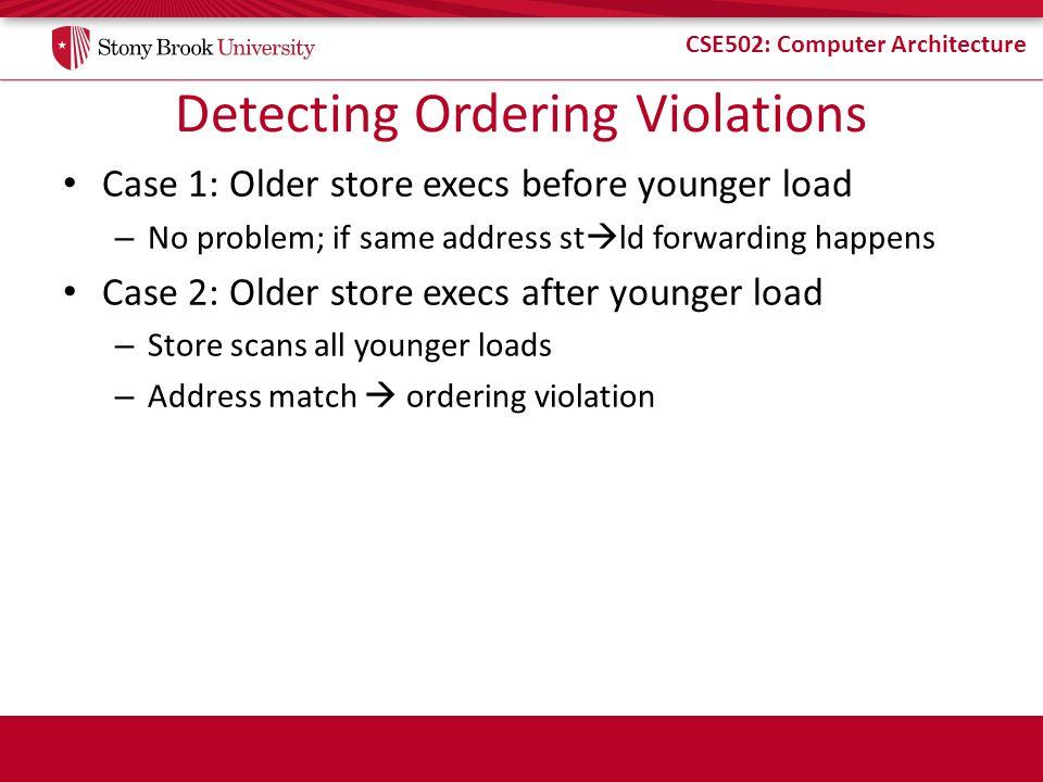 Detecting Ordering Violations