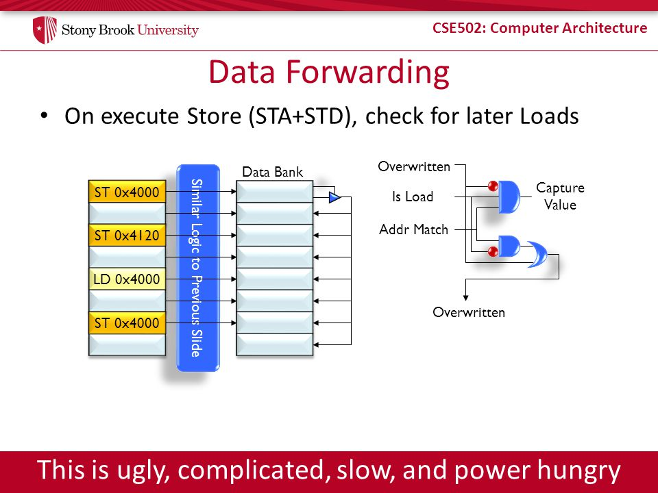 Data Forwarding This is ugly, complicated, slow, and power hungry