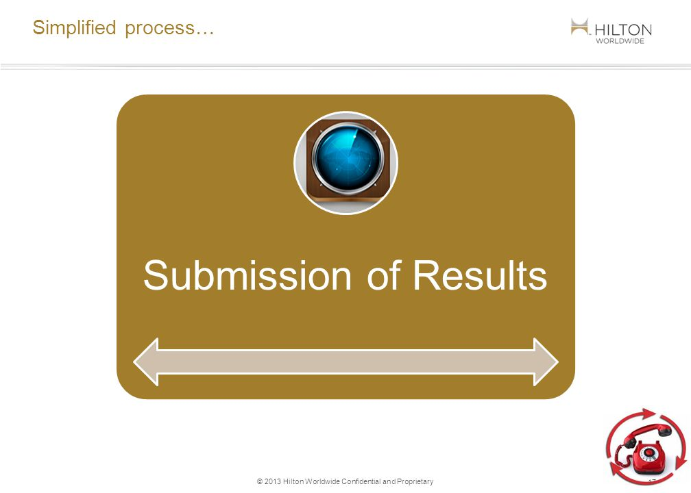 Submitting your results daily…..