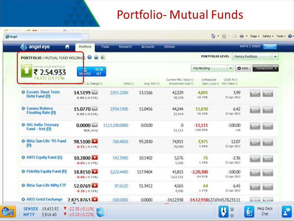 Portfolio- Mutual Funds